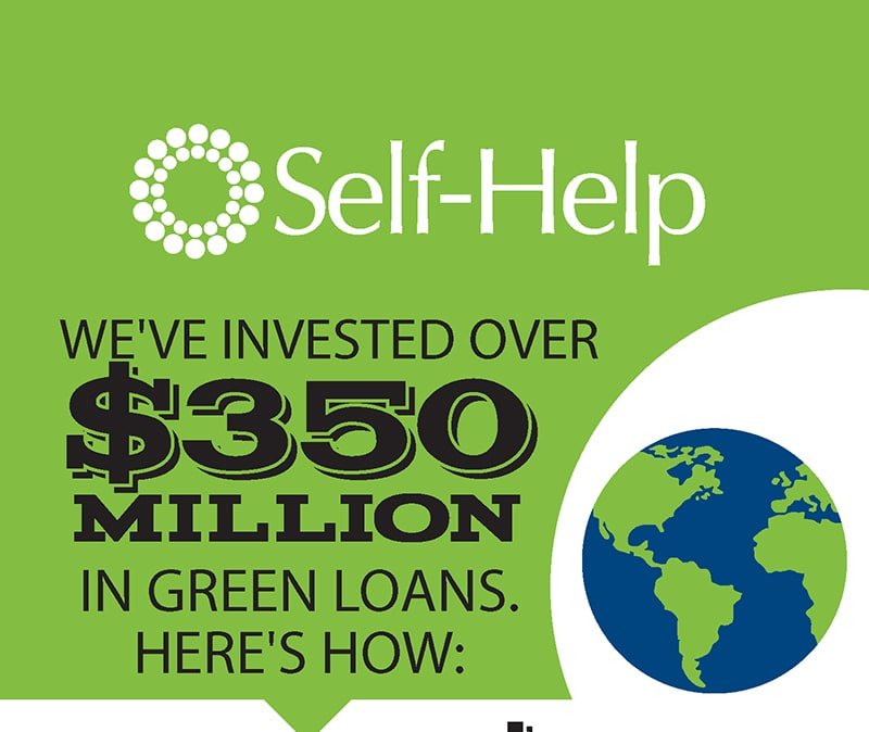 Self-Help has invested over $350 million in green loans.